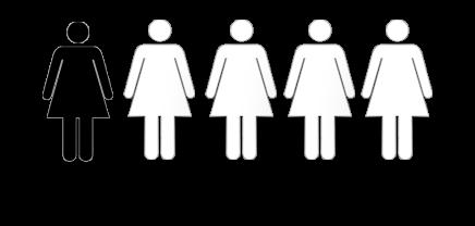 Women Graphic